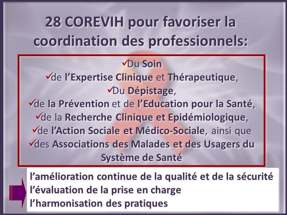 Soin Du Soin lExpertise CliniqueThérapeutique de lExpertise Clinique et Thérapeutique, Dépistage Du Dépistage, la Prévention lEducation pour la Santé