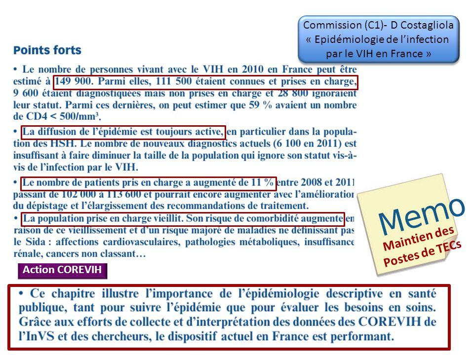 Commission (C1)- D Costagliola « Epidémiologie de linfection par le VIH en France » Action COREVIH Maintien des Postes de TECs