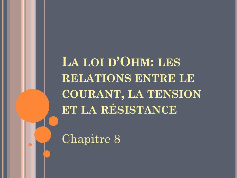 L A LOI D O HM : LES RELATIONS ENTRE LE COURANT, LA TENSION ET LA RÉSISTANCE Chapitre 8
