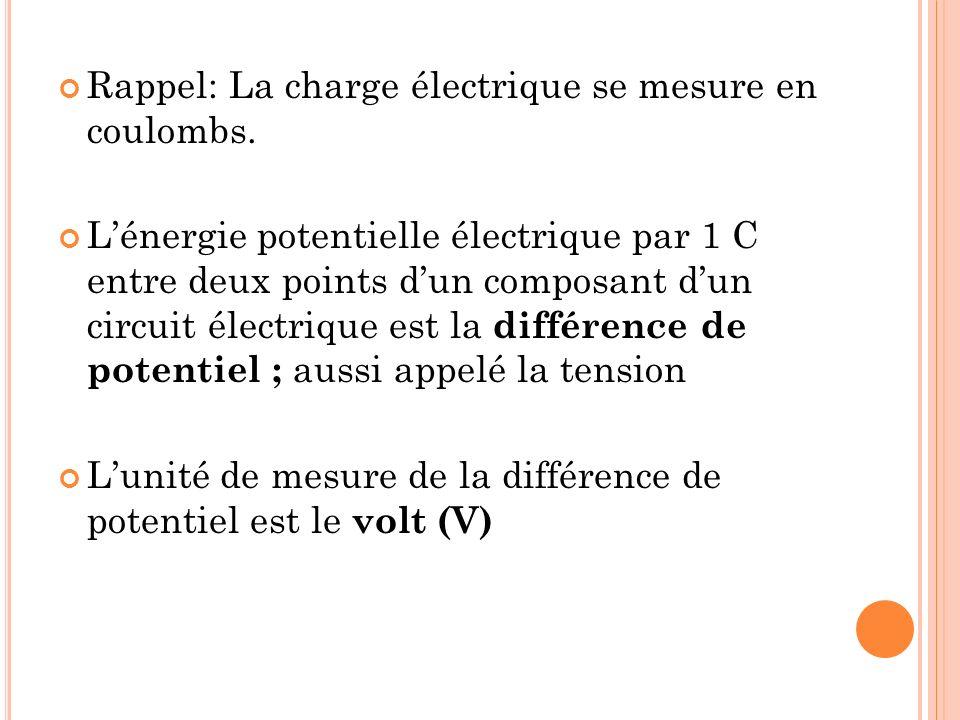 Rappel: La charge électrique se mesure en coulombs. Lénergie potentielle électrique par 1 C entre deux points dun composant dun circuit électrique est