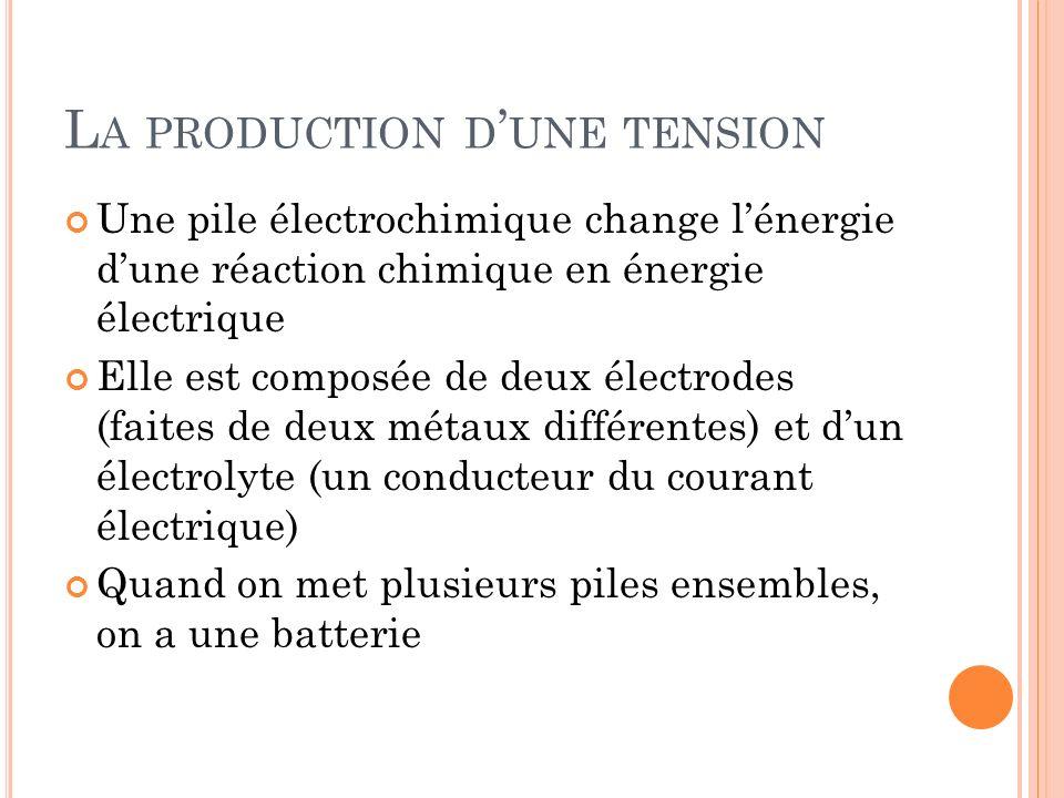 L A PRODUCTION D UNE TENSION Une pile électrochimique change lénergie dune réaction chimique en énergie électrique Elle est composée de deux électrode
