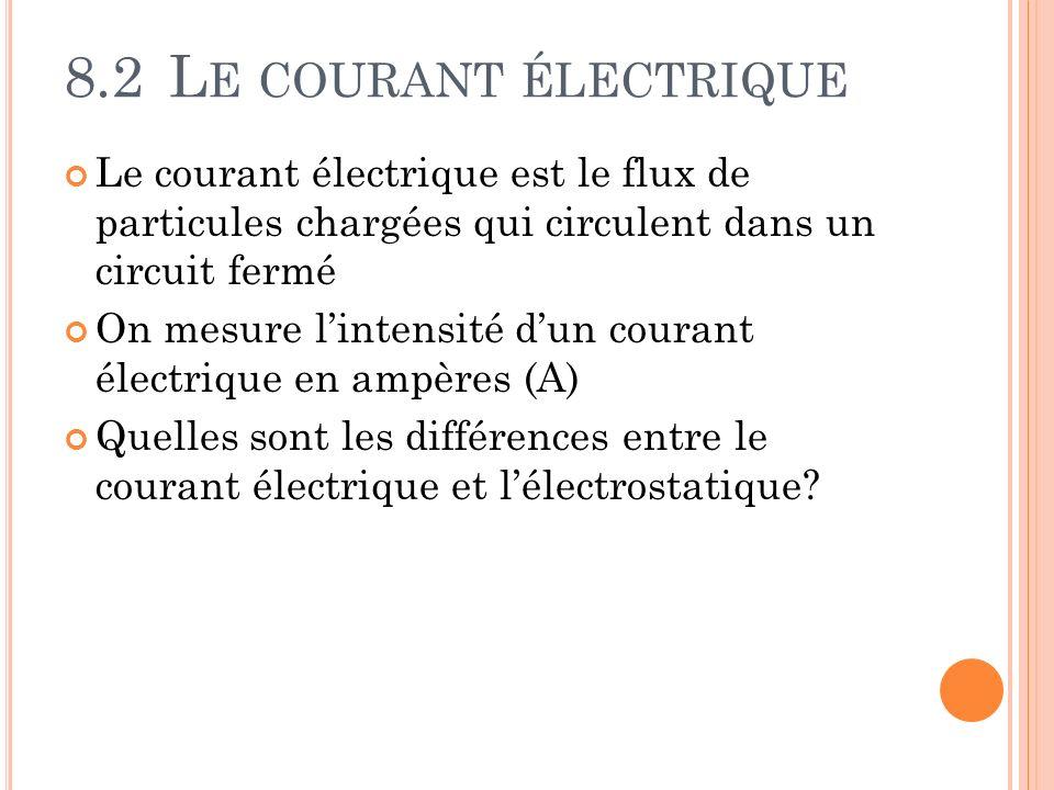 8.2L E COURANT ÉLECTRIQUE Le courant électrique est le flux de particules chargées qui circulent dans un circuit fermé On mesure lintensité dun couran