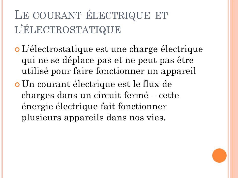 L E COURANT ÉLECTRIQUE ET L ÉLECTROSTATIQUE Lélectrostatique est une charge électrique qui ne se déplace pas et ne peut pas être utilisé pour faire fo