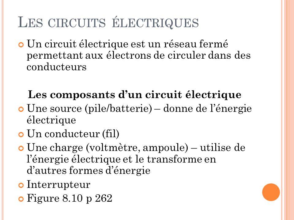 L ES CIRCUITS ÉLECTRIQUES Un circuit électrique est un réseau fermé permettant aux électrons de circuler dans des conducteurs Les composants dun circu