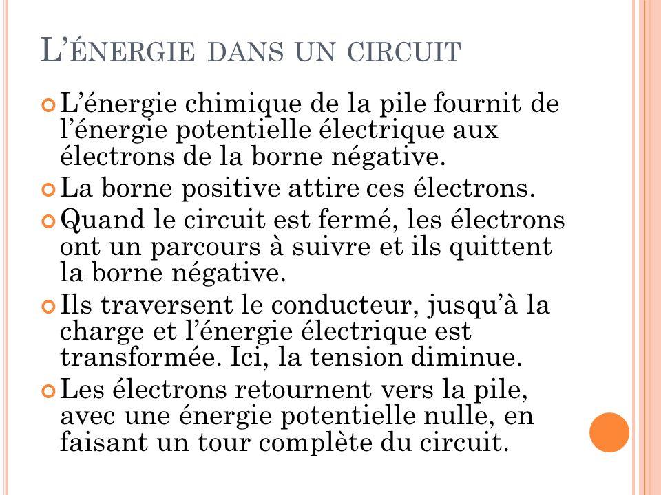 L ÉNERGIE DANS UN CIRCUIT Lénergie chimique de la pile fournit de lénergie potentielle électrique aux électrons de la borne négative. La borne positiv