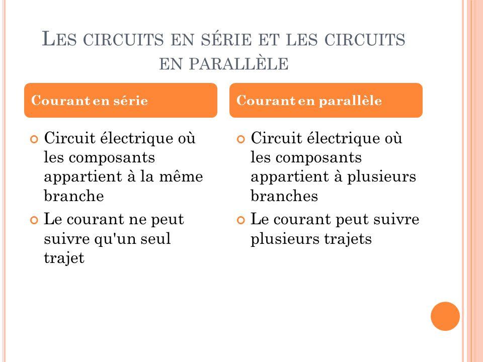 L ES CIRCUITS EN SÉRIE ET LES CIRCUITS EN PARALLÈLE Courant en sérieCourant en parallèle Circuit électrique où les composants appartient à la même bra