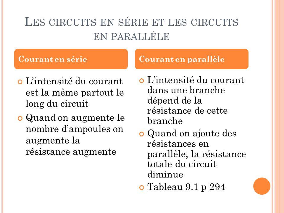L ES CIRCUITS EN SÉRIE ET LES CIRCUITS EN PARALLÈLE Courant en sérieCourant en parallèle Lintensité du courant est la même partout le long du circuit