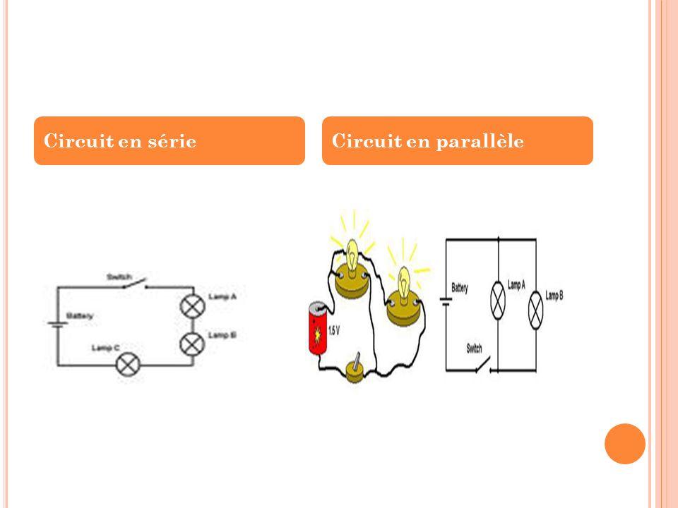 Circuit en sérieCircuit en parallèle