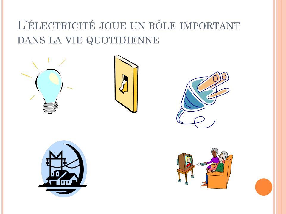 La consommation dénergie électrique dépend de la tension, de lintensité et du temps La puissance nominale – une mesure de lénergie consommée par seconde par un appareil électrique Le calcul de la consommation dénergie E = Pt P = Puissance (W) t = Temps (s) E = énergie (J) Problèmes p 308, 310, 313