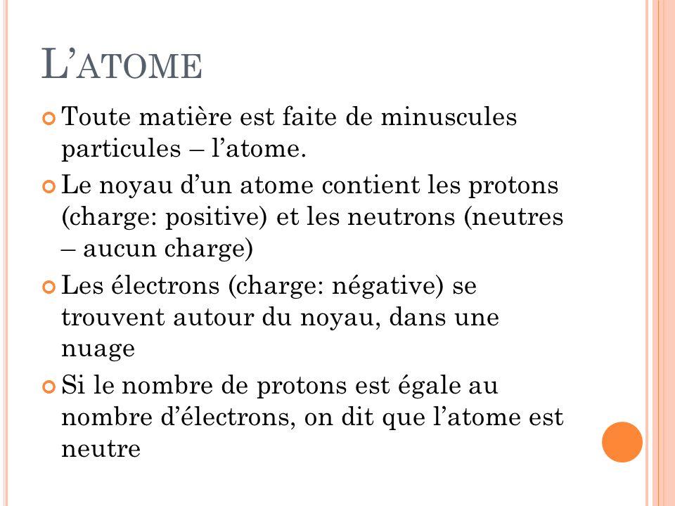 L ATOME Toute matière est faite de minuscules particules – latome. Le noyau dun atome contient les protons (charge: positive) et les neutrons (neutres