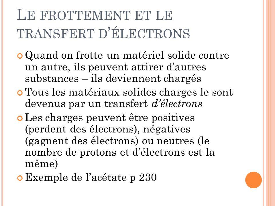 L E FROTTEMENT ET LE TRANSFERT D ÉLECTRONS Quand on frotte un matériel solide contre un autre, ils peuvent attirer dautres substances – ils deviennent