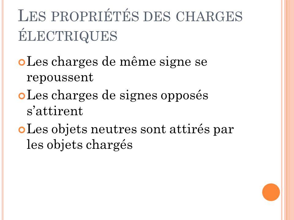 L ES PROPRIÉTÉS DES CHARGES ÉLECTRIQUES Les charges de même signe se repoussent Les charges de signes opposés sattirent Les objets neutres sont attiré