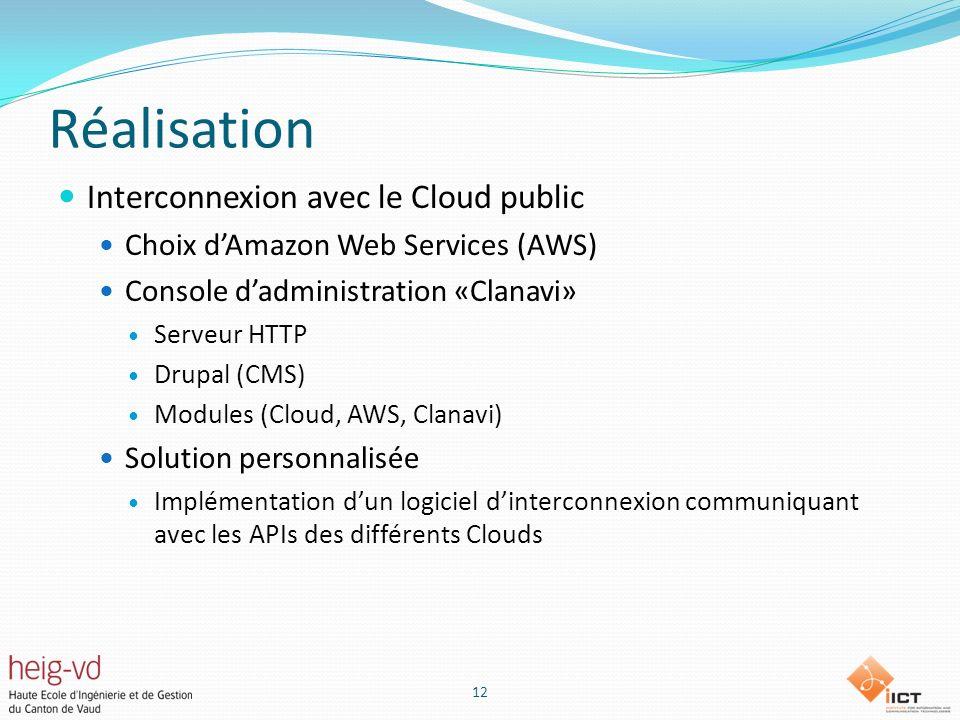 Réalisation Interconnexion avec le Cloud public Choix dAmazon Web Services (AWS) Console dadministration «Clanavi» Serveur HTTP Drupal (CMS) Modules (Cloud, AWS, Clanavi) Solution personnalisée Implémentation dun logiciel dinterconnexion communiquant avec les APIs des différents Clouds 12
