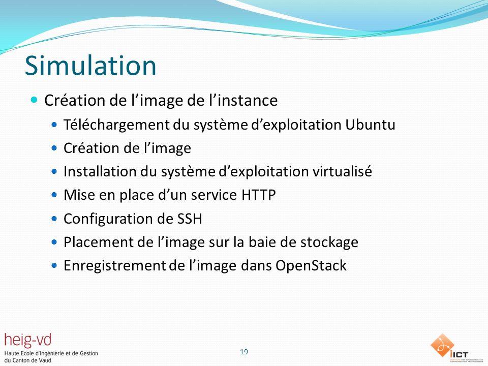 Simulation Création de limage de linstance Téléchargement du système dexploitation Ubuntu Création de limage Installation du système dexploitation virtualisé Mise en place dun service HTTP Configuration de SSH Placement de limage sur la baie de stockage Enregistrement de limage dans OpenStack 19