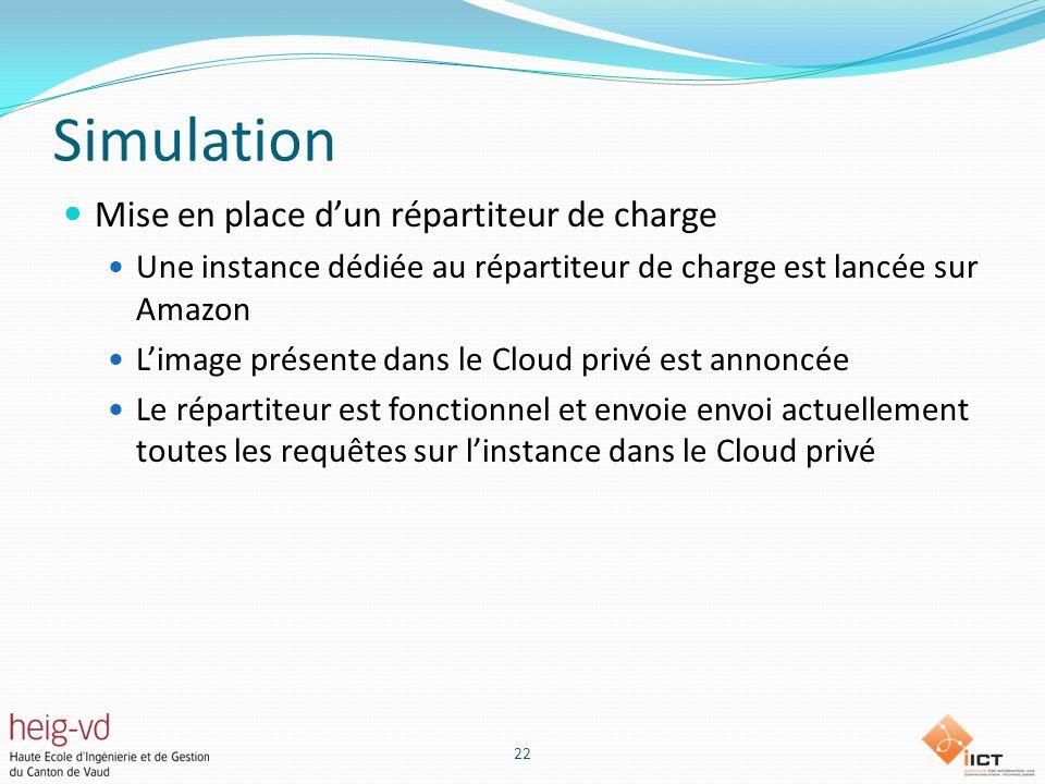 Simulation Mise en place dun répartiteur de charge Une instance dédiée au répartiteur de charge est lancée sur Amazon Limage présente dans le Cloud privé est annoncée Le répartiteur est fonctionnel et envoie envoi actuellement toutes les requêtes sur linstance dans le Cloud privé 22