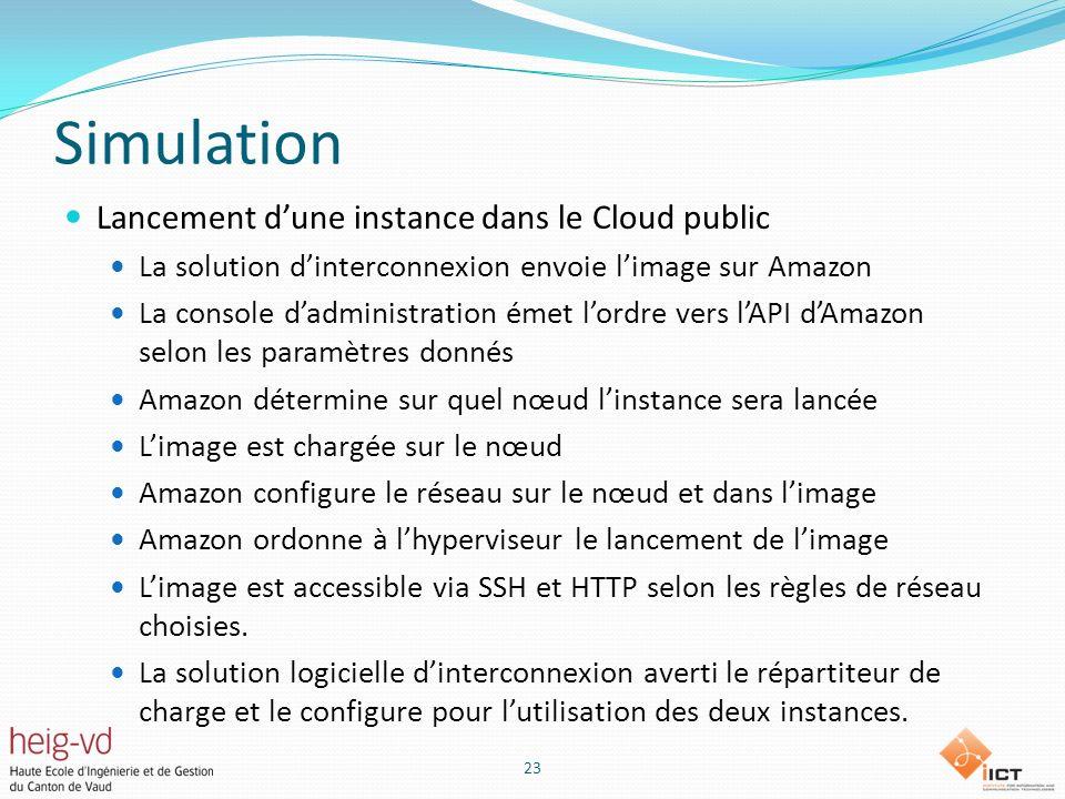 Simulation Lancement dune instance dans le Cloud public La solution dinterconnexion envoie limage sur Amazon La console dadministration émet lordre vers lAPI dAmazon selon les paramètres donnés Amazon détermine sur quel nœud linstance sera lancée Limage est chargée sur le nœud Amazon configure le réseau sur le nœud et dans limage Amazon ordonne à lhyperviseur le lancement de limage Limage est accessible via SSH et HTTP selon les règles de réseau choisies.
