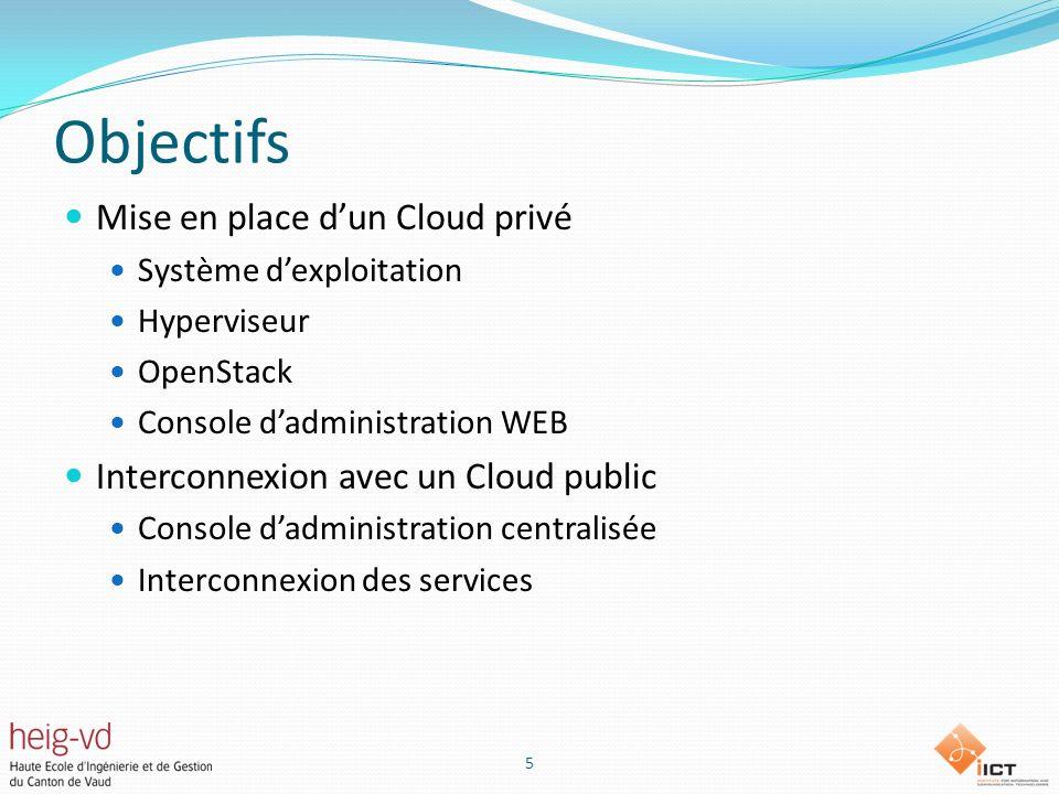 Objectifs Mise en place dun Cloud privé Système dexploitation Hyperviseur OpenStack Console dadministration WEB Interconnexion avec un Cloud public Console dadministration centralisée Interconnexion des services 5