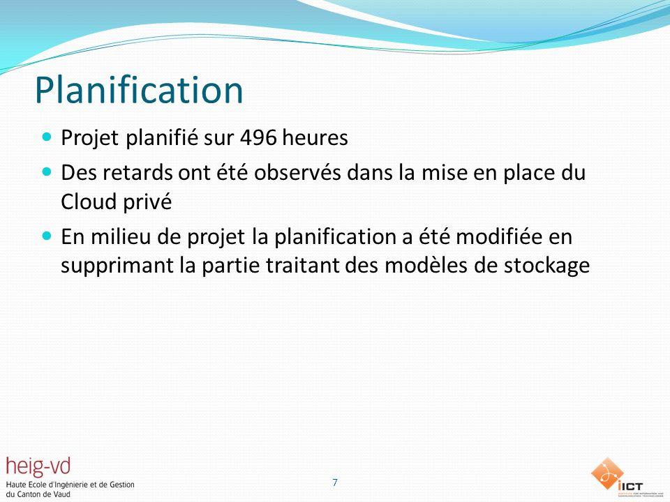 Planification Projet planifié sur 496 heures Des retards ont été observés dans la mise en place du Cloud privé En milieu de projet la planification a été modifiée en supprimant la partie traitant des modèles de stockage 7