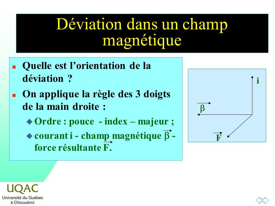 Déviation dans un champ magnétique n Quelle est lorientation de la déviation ? n On applique la règle des 3 doigts de la main droite : u Ordre : pouce
