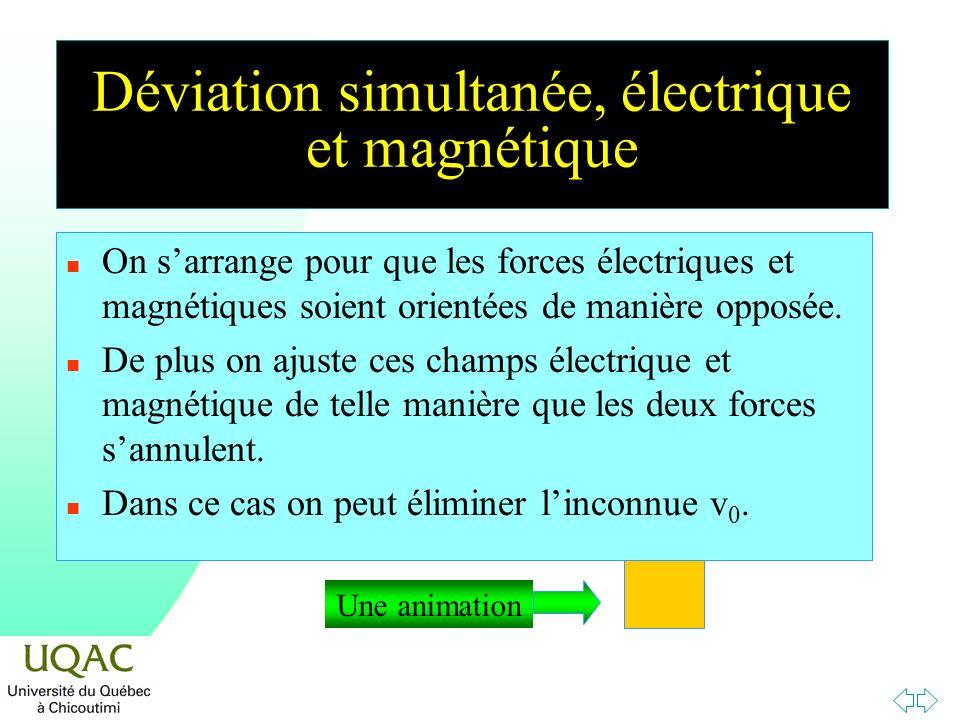 Déviation simultanée, électrique et magnétique n On sarrange pour que les forces électriques et magnétiques soient orientées de manière opposée. n De