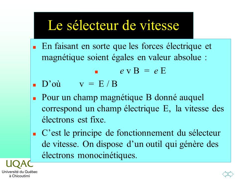 Le sélecteur de vitesse n En faisant en sorte que les forces électrique et magnétique soient égales en valeur absolue : n e v B = e E n Doù v = E / B