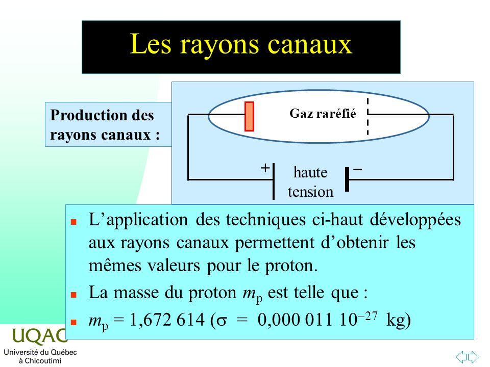 Les rayons canaux n Lapplication des techniques ci-haut développées aux rayons canaux permettent dobtenir les mêmes valeurs pour le proton. n La masse