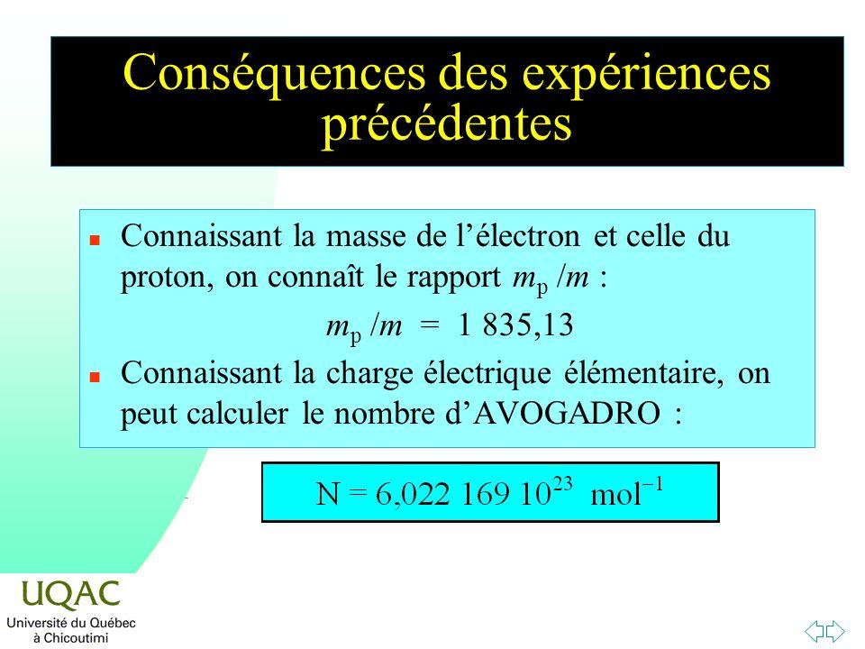 Conséquences des expériences précédentes n Connaissant la masse de lélectron et celle du proton, on connaît le rapport m p /m : m p /m = 1 835,13 n Co