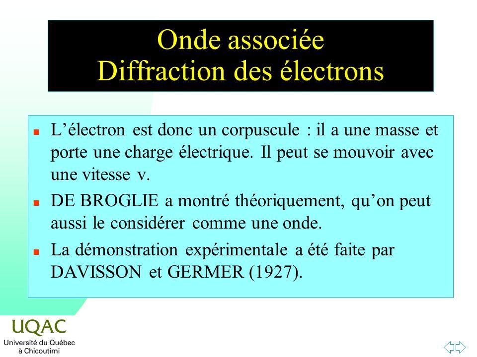 Onde associée Diffraction des électrons n Lélectron est donc un corpuscule : il a une masse et porte une charge électrique. Il peut se mouvoir avec un