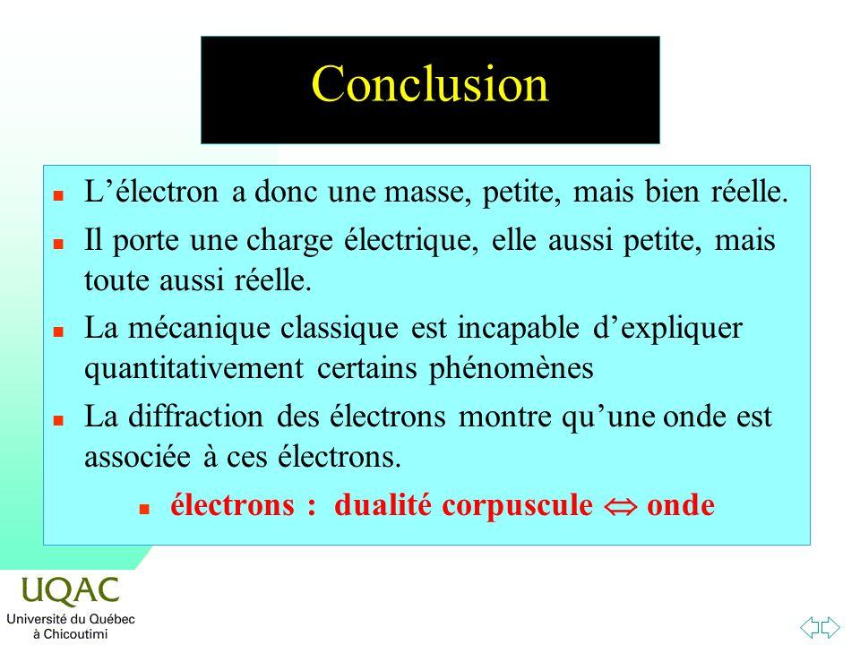 Conclusion n Lélectron a donc une masse, petite, mais bien réelle. n Il porte une charge électrique, elle aussi petite, mais toute aussi réelle. n La