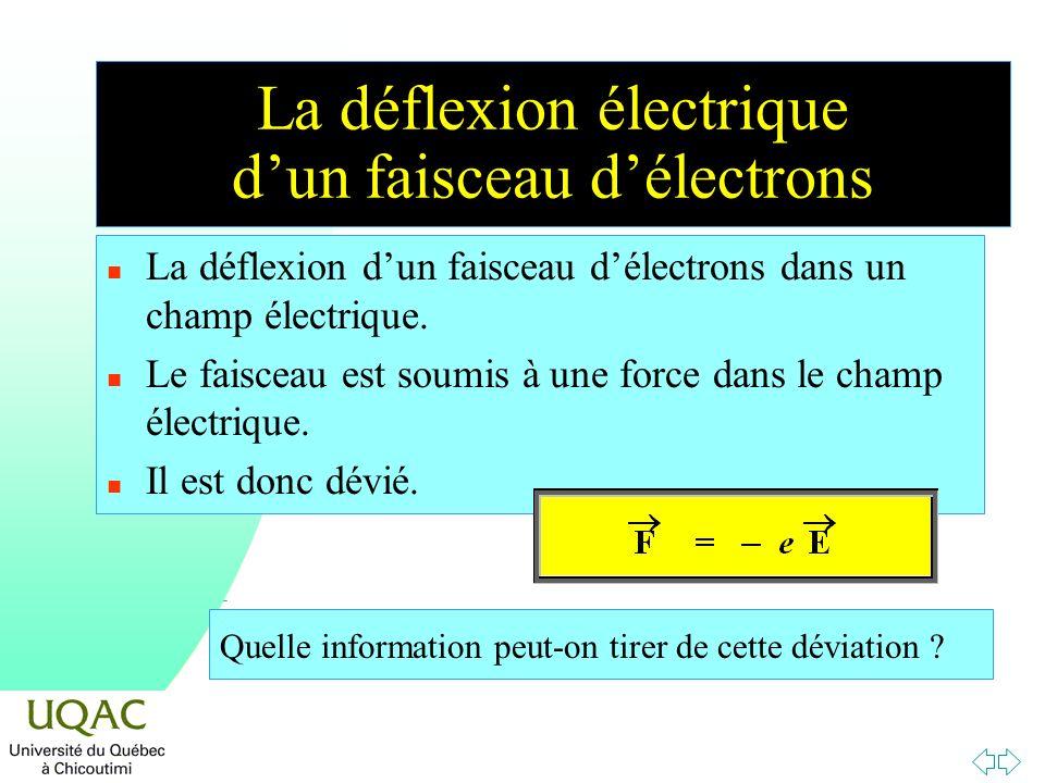 La déflexion électrique dun faisceau délectrons n La déflexion dun faisceau délectrons dans un champ électrique. n Le faisceau est soumis à une force