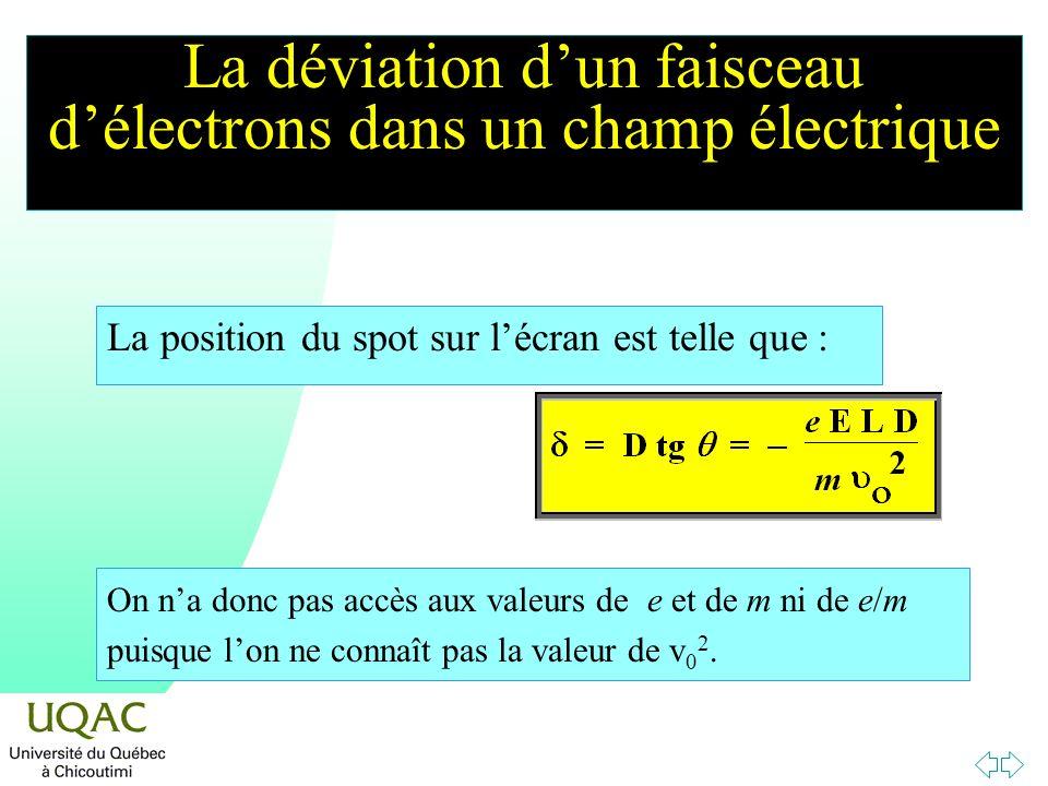 Lexpérience de MILLIKAN Le résultat net de lexpérience de MILLIKAN est la mesure de la charge élémentaire : e = 1,602 191 7 ( = 0,000 007 0) 10 19 C m peut être alors calculé via le rapport e/m : m = 9,109 558 ( = 0,000 054) 10 31 kg