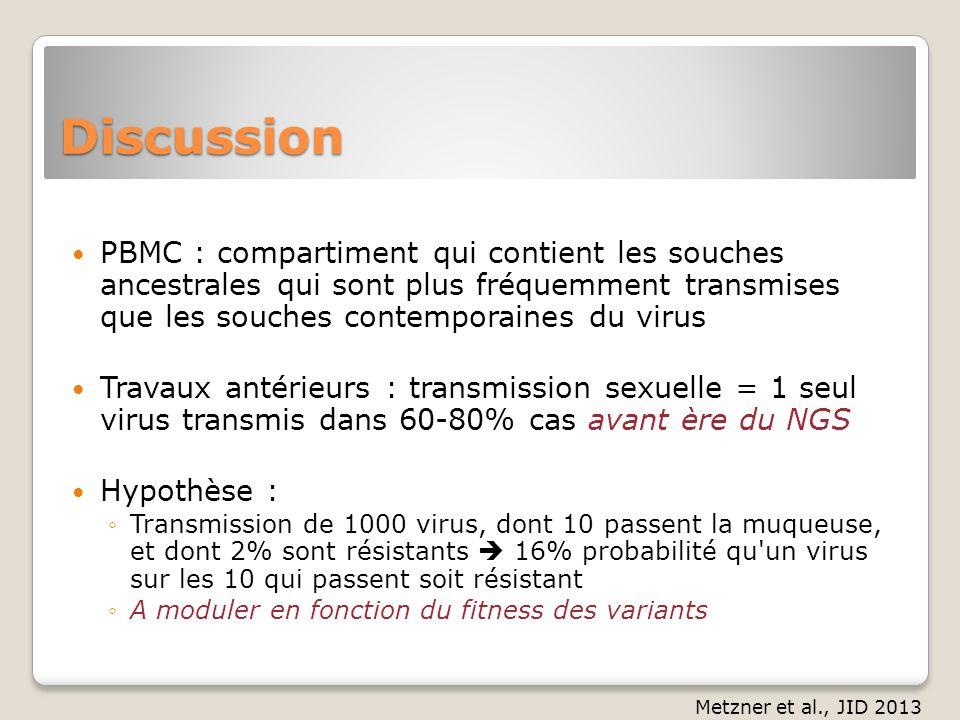 Discussion PBMC : compartiment qui contient les souches ancestrales qui sont plus fréquemment transmises que les souches contemporaines du virus Trava