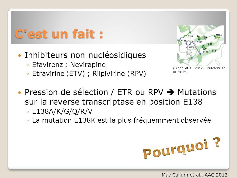 C'est un fait : Inhibiteurs non nucléosidiques Efavirenz ; Nevirapine Etravirine (ETV) ; Rilpivirine (RPV) Pression de sélection / ETR ou RPV Mutation