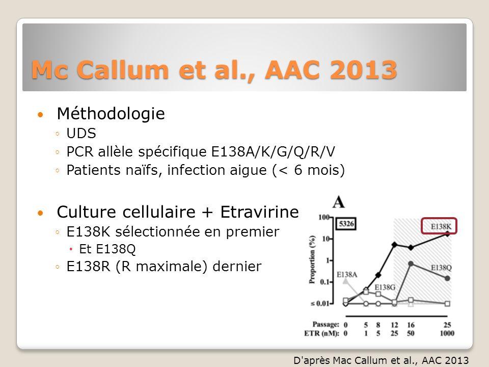 Mc Callum et al., AAC 2013 Méthodologie UDS PCR allèle spécifique E138A/K/G/Q/R/V Patients naïfs, infection aigue (< 6 mois) Culture cellulaire + Etra