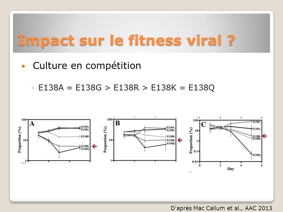 Impact sur le fitness viral ? Culture en compétition E138A = E138G > E138R > E138K = E138Q D'après Mac Callum et al., AAC 2013