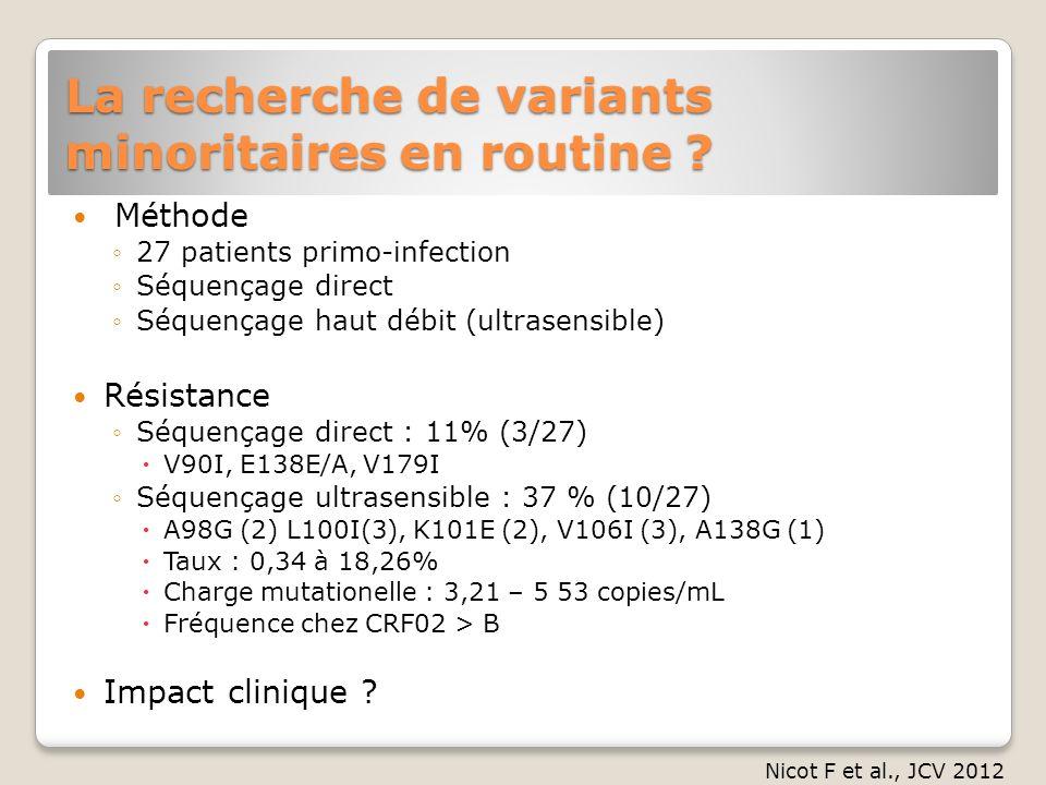 La recherche de variants minoritaires en routine ? Méthode 27 patients primo-infection Séquençage direct Séquençage haut débit (ultrasensible) Résista