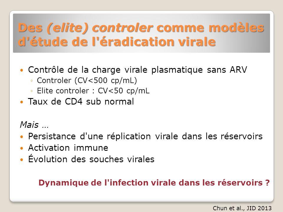 Des (elite) controler comme modèles d'étude de l'éradication virale Contrôle de la charge virale plasmatique sans ARV Controler (CV<500 cp/mL) Elite c