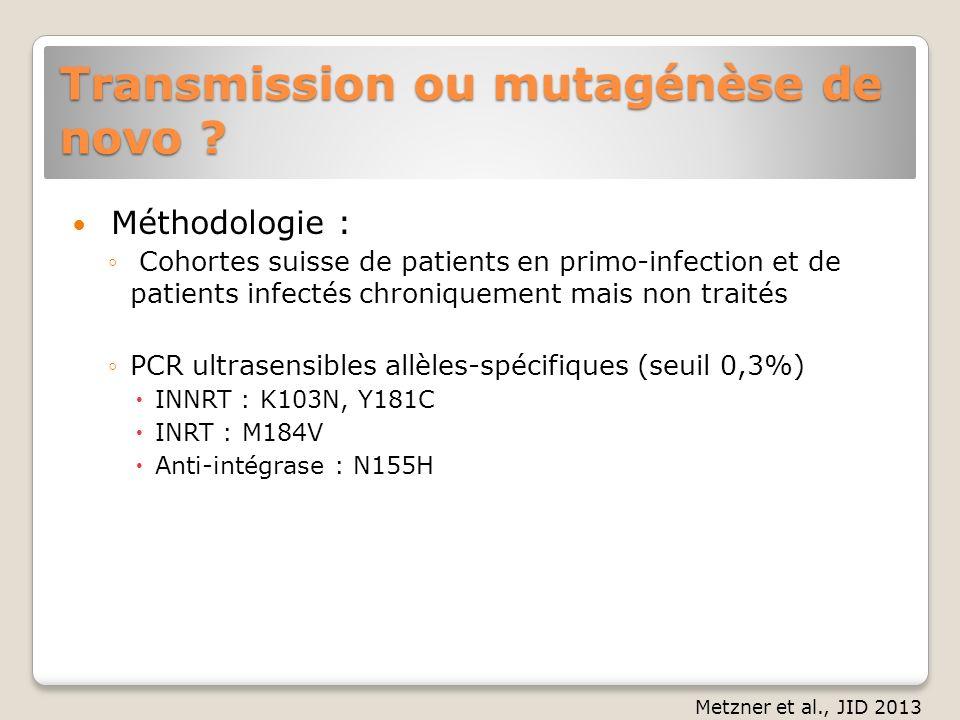 Transmission ou mutagénèse de novo ? Méthodologie : Cohortes suisse de patients en primo-infection et de patients infectés chroniquement mais non trai