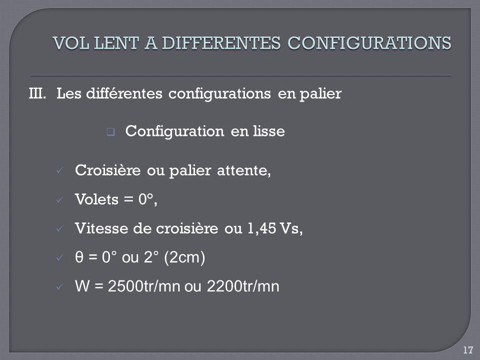 III.Les différentes configurations en palier Configuration en lisse Croisière ou palier attente, Volets = 0°, θ = 0° ou 2° (2cm) Vitesse de croisière