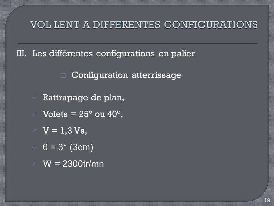 III.Les différentes configurations en palier Configuration atterrissage Rattrapage de plan, Volets = 25° ou 40°, θ = 3° (3cm) V = 1,3 Vs, W = 2300tr/m