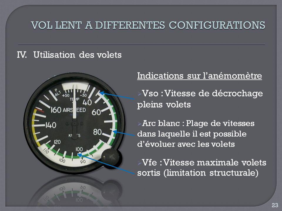 IV.Utilisation des volets Indications sur lanémomètre Vso : Vitesse de décrochage pleins volets Arc blanc : Plage de vitesses dans laquelle il est pos