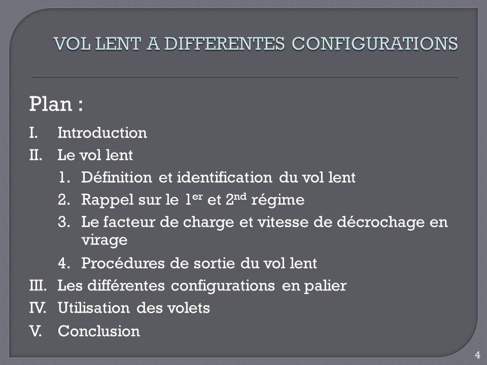 Plan : II.Le vol lent 1.Définition et identification du vol lent 2.Rappel sur le 1 er et 2 nd régime 3.Le facteur de charge et vitesse de décrochage e