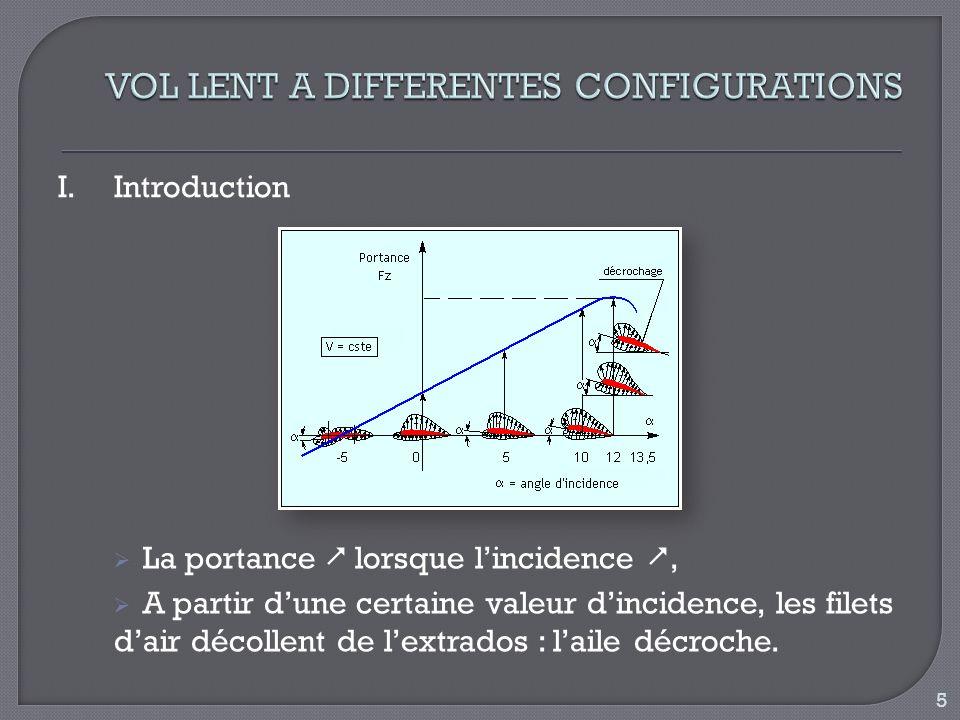 I.Introduction La portance lorsque lincidence, A partir dune certaine valeur dincidence, les filets dair décollent de lextrados : laile décroche. 5