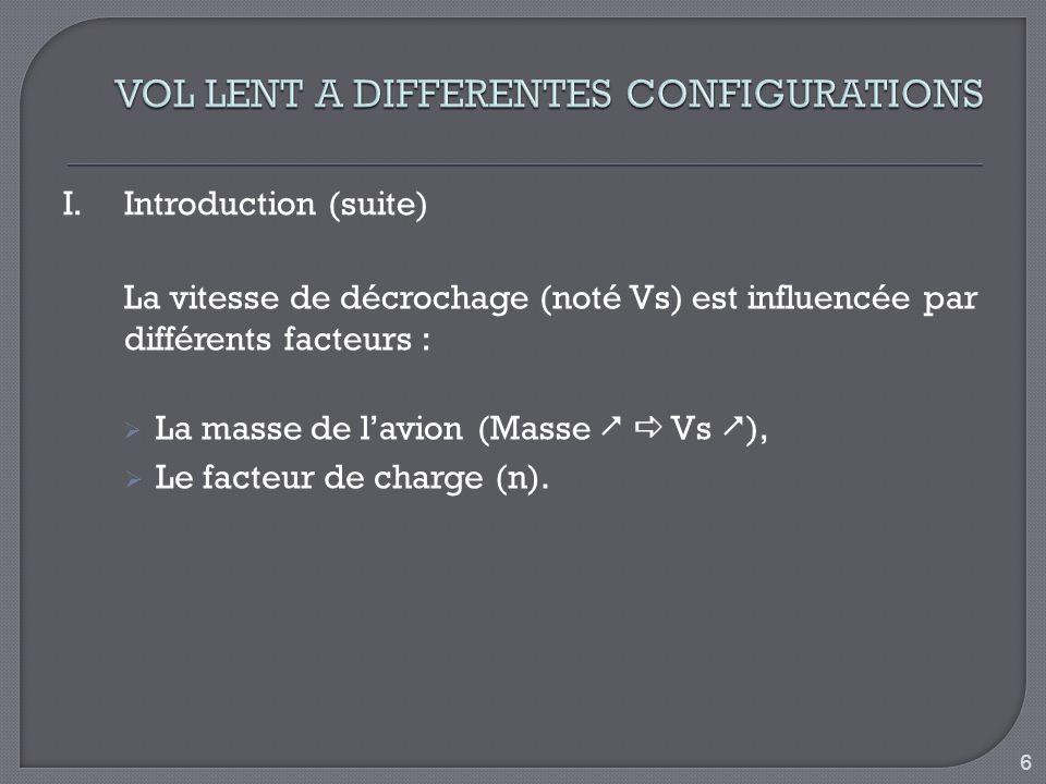 I.Introduction (suite) La vitesse de décrochage (noté Vs) est influencée par différents facteurs : La masse de lavion (Masse Vs ), Le facteur de charg