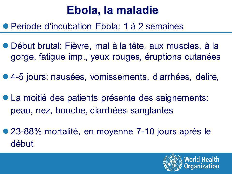 Ebola, la maladie Periode dincubation Ebola: 1 à 2 semaines Début brutal: Fièvre, mal à la tête, aux muscles, à la gorge, fatigue imp., yeux rouges, éruptions cutanées 4-5 jours: nausées, vomissements, diarrhées, delire, La moitié des patients présente des saignements: peau, nez, bouche, diarrhées sanglantes 23-88% mortalité, en moyenne 7-10 jours après le début