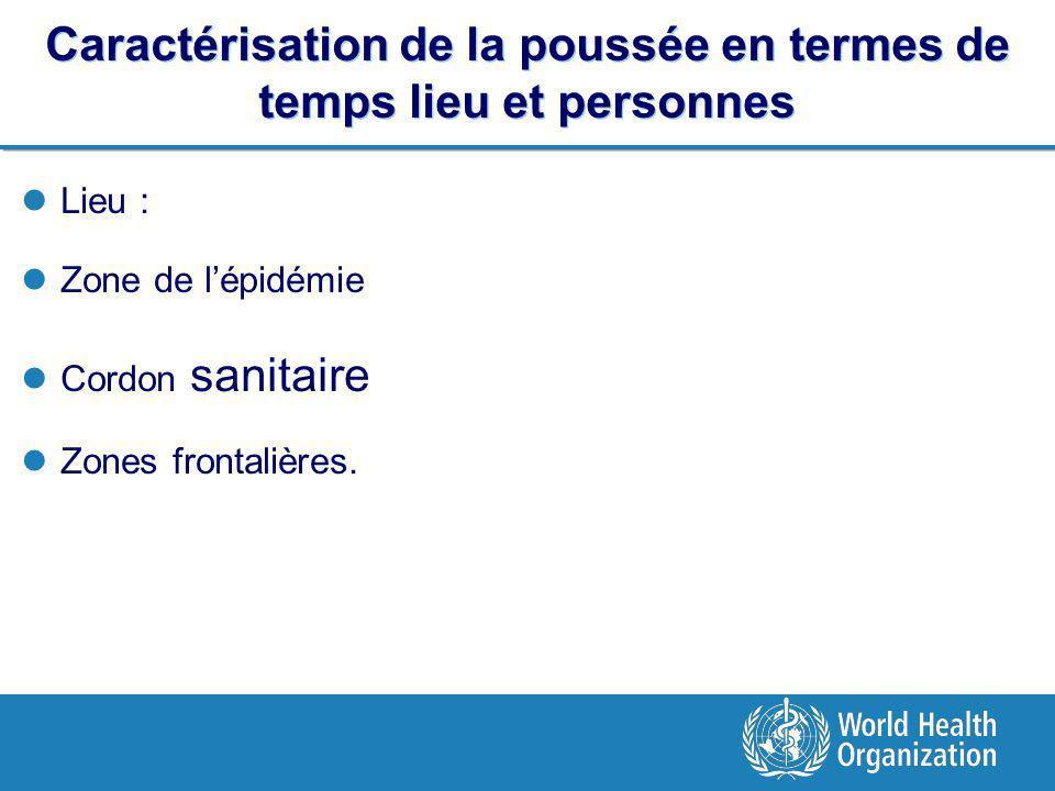 Caractérisation de la poussée en termes de temps lieu et personnes Lieu : Zone de lépidémie Cordon sanitaire Zones frontalières.