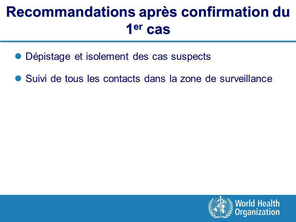 Recommandations après confirmation du 1 er cas Dépistage et isolement des cas suspects Suivi de tous les contacts dans la zone de surveillance