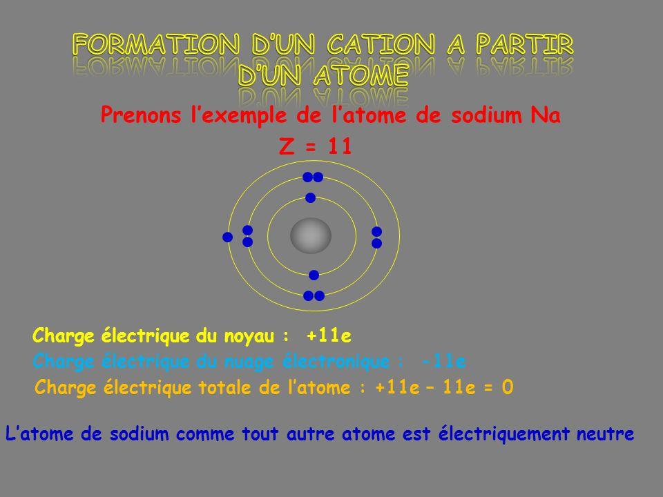 Prenons lexemple de latome de sodium Na Z = 11 Latome de sodium comme tout autre atome est électriquement neutre Charge électrique du noyau : +11e Charge électrique du nuage électronique : -11e Charge électrique totale de latome : +11e – 11e = 0