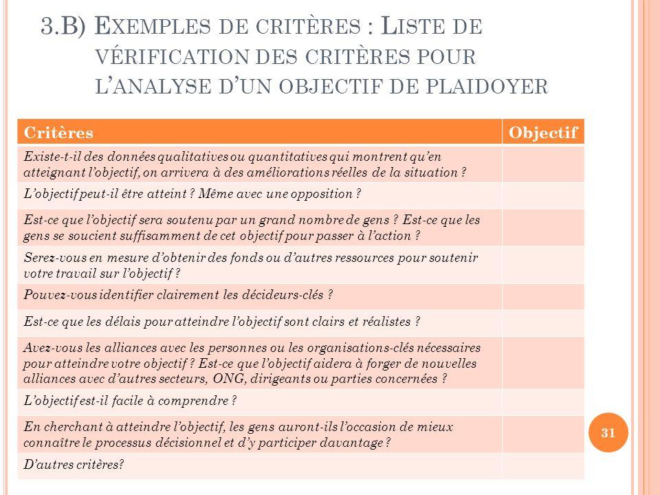 3.B) E XEMPLES DE CRITÈRES : L ISTE DE VÉRIFICATION DES CRITÈRES POUR L ANALYSE D UN OBJECTIF DE PLAIDOYER 31 CritèresObjectif Existe-t-il des données