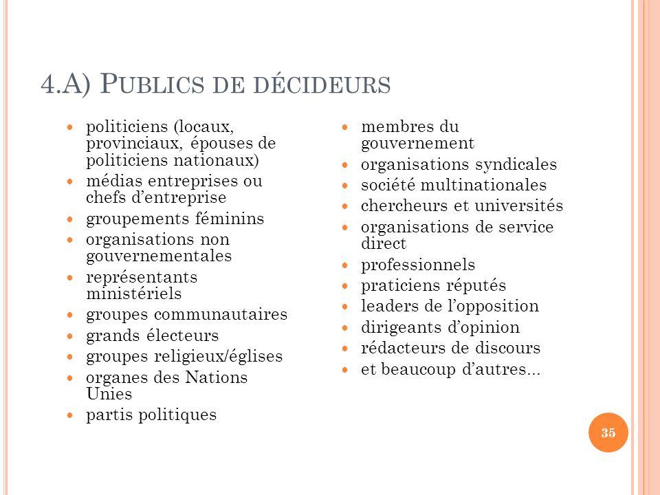 4.A) P UBLICS DE DÉCIDEURS 35 politiciens (locaux, provinciaux, épouses de politiciens nationaux) médias entreprises ou chefs dentreprise groupements